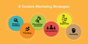 6 Content Marketing Strategies That Will Help You Dominate in 2019